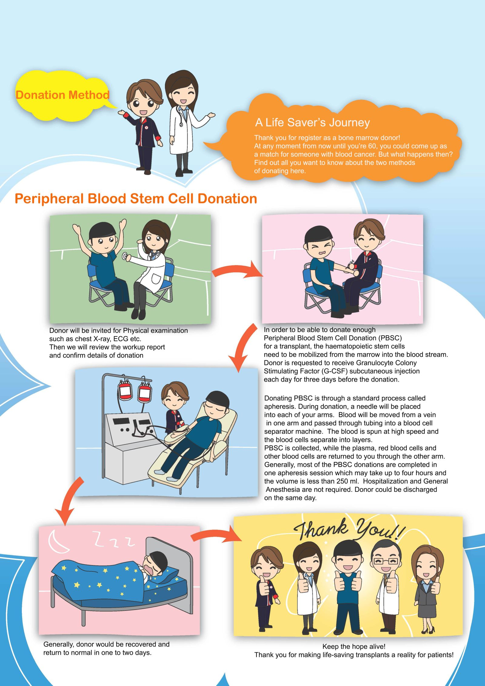 Image: Peripheral Blood Stem Cell Donation